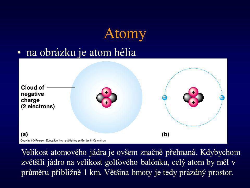 Atomy na obrázku je atom hélia Velikost atomového jádra je ovšem značně přehnaná.