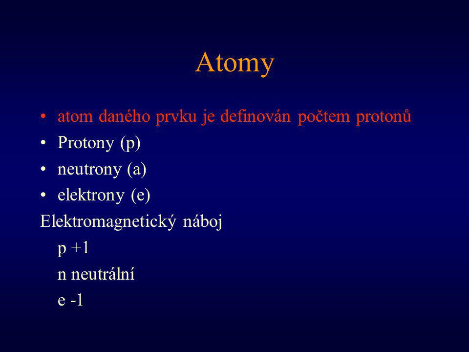 Atomy atom daného prvku je definován počtem protonů Protony (p) neutrony (a) elektrony (e) Elektromagnetický náboj p +1 n neutrální e -1