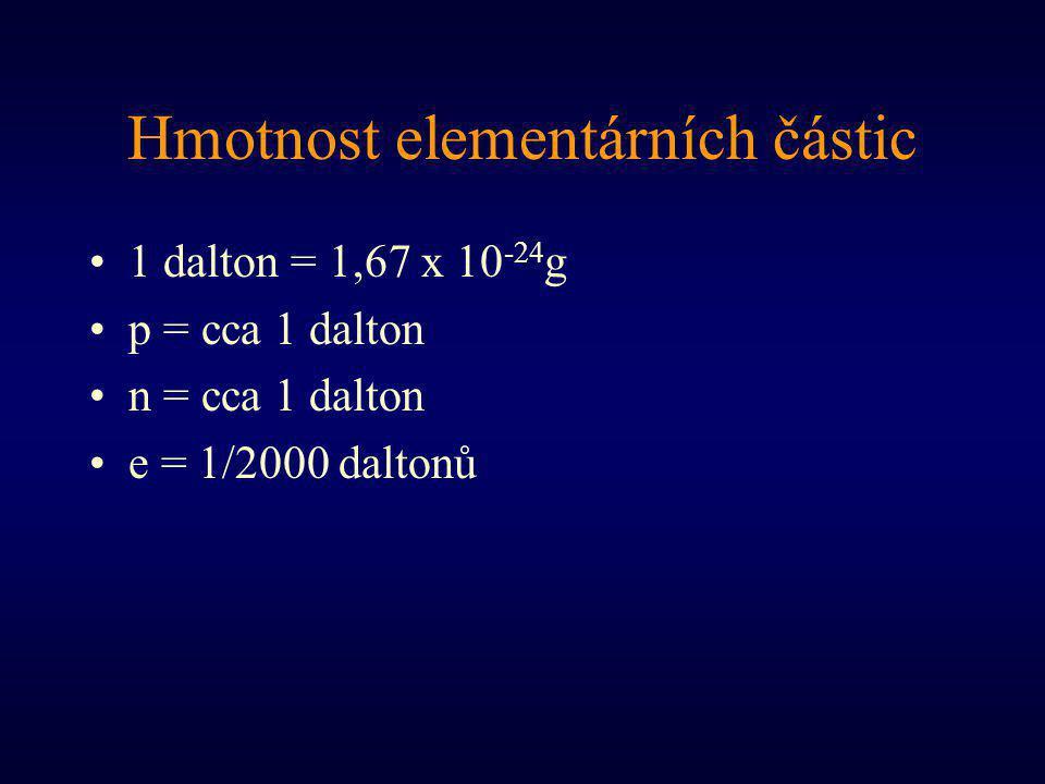 Hmotnost elementárních částic 1 dalton = 1,67 x 10 -24 g p = cca 1 dalton n = cca 1 dalton e = 1/2000 daltonů