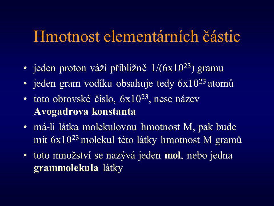 Hmotnost elementárních částic jeden proton váží přibližně 1/(6x10 23 ) gramu jeden gram vodíku obsahuje tedy 6x10 23 atomů toto obrovské číslo, 6x10 23, nese název Avogadrova konstanta má-li látka molekulovou hmotnost M, pak bude mít 6x10 23 molekul této látky hmotnost M gramů toto množství se nazývá jeden mol, nebo jedna grammolekula látky