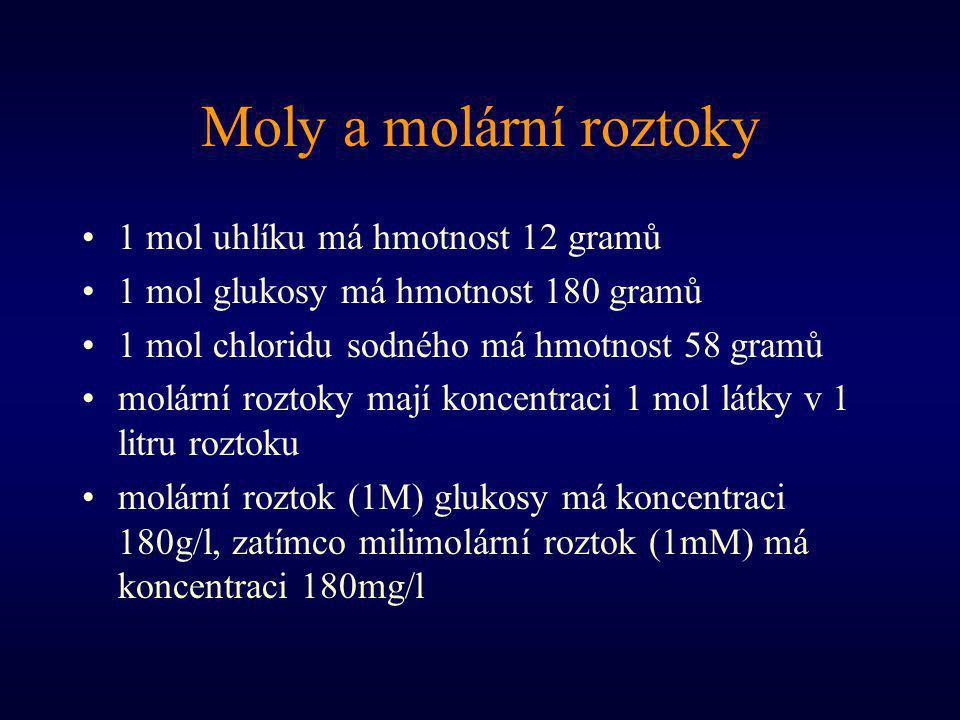 Moly a molární roztoky 1 mol uhlíku má hmotnost 12 gramů 1 mol glukosy má hmotnost 180 gramů 1 mol chloridu sodného má hmotnost 58 gramů molární roztoky mají koncentraci 1 mol látky v 1 litru roztoku molární roztok (1M) glukosy má koncentraci 180g/l, zatímco milimolární roztok (1mM) má koncentraci 180mg/l