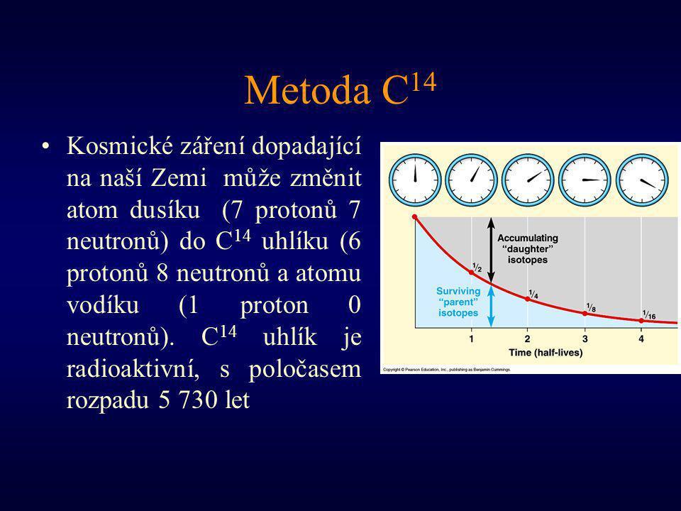 Metoda C 14 Kosmické záření dopadající na naší Zemi může změnit atom dusíku (7 protonů 7 neutronů) do C 14 uhlíku (6 protonů 8 neutronů a atomu vodíku