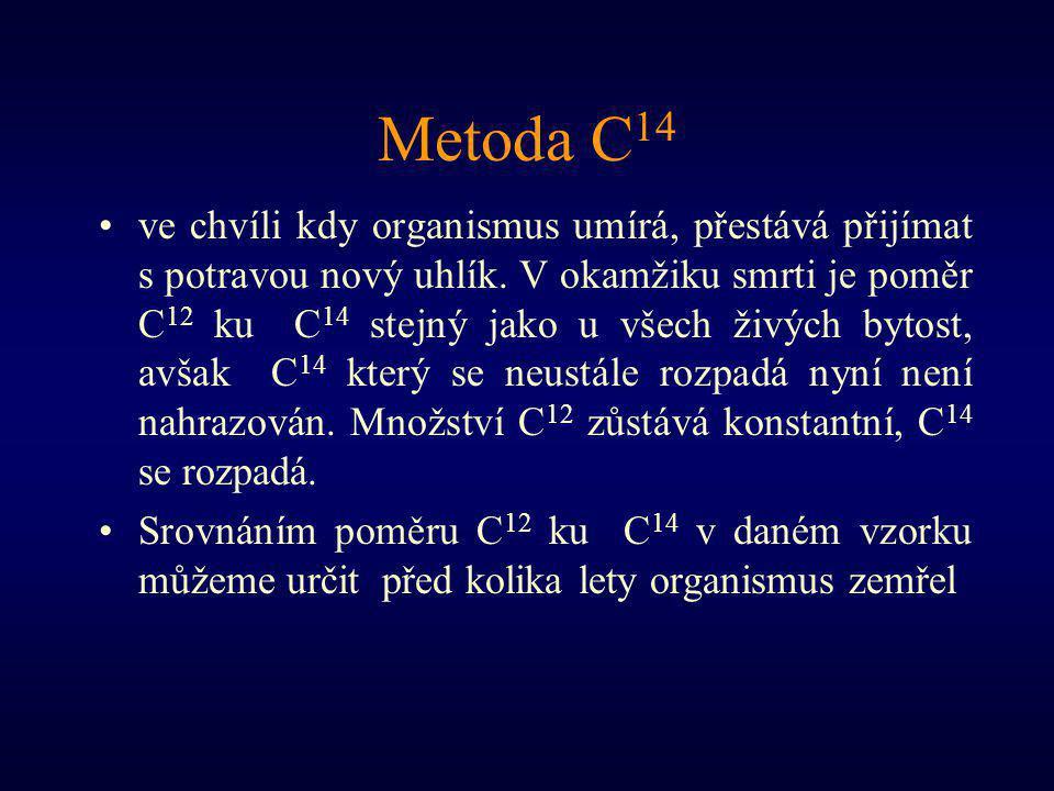 Metoda C 14 ve chvíli kdy organismus umírá, přestává přijímat s potravou nový uhlík. V okamžiku smrti je poměr C 12 ku C 14 stejný jako u všech živých