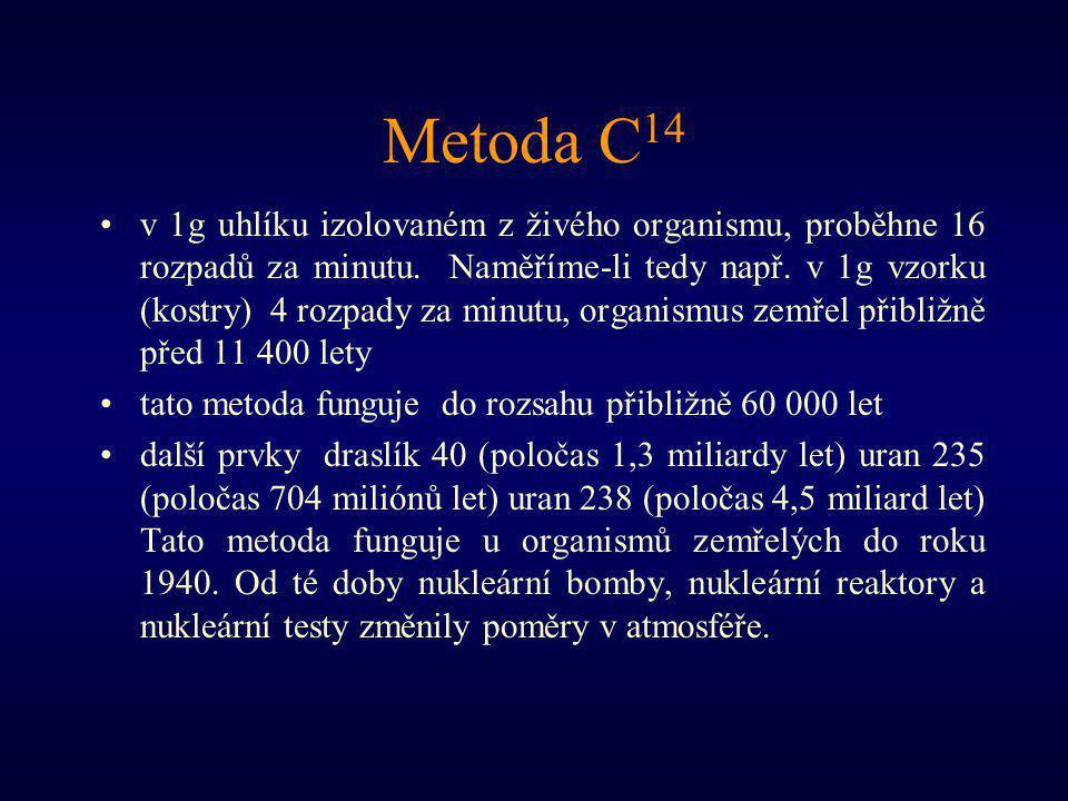 Metoda C 14 v 1g uhlíku izolovaném z živého organismu, proběhne 16 rozpadů za minutu.