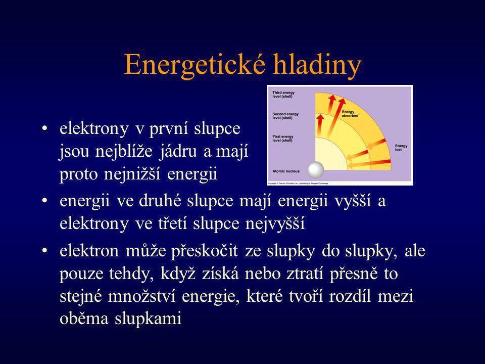 elektrony v první slupce jsou nejblíže jádru a mají proto nejnižší energii energii ve druhé slupce mají energii vyšší a elektrony ve třetí slupce nejvyšší elektron může přeskočit ze slupky do slupky, ale pouze tehdy, když získá nebo ztratí přesně to stejné množství energie, které tvoří rozdíl mezi oběma slupkami