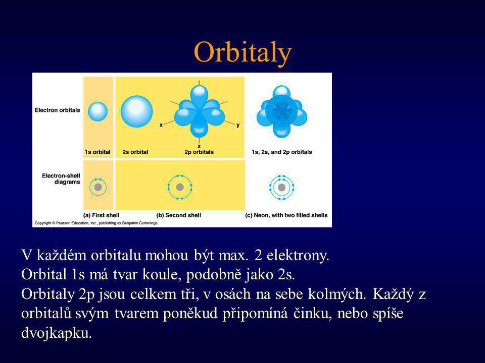 Orbitaly V každém orbitalu mohou být max. 2 elektrony. Orbital 1s má tvar koule, podobně jako 2s. Orbitaly 2p jsou celkem tři, v osách na sebe kolmých