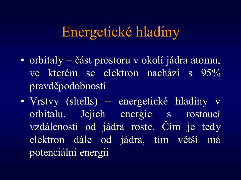 Energetické hladiny orbitaly = část prostoru v okolí jádra atomu, ve kterém se elektron nachází s 95% pravděpodobností Vrstvy (shells) = energetické hladiny v orbitalu.