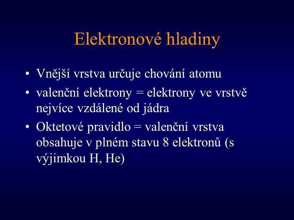 Elektronové hladiny Vnější vrstva určuje chování atomu valenční elektrony = elektrony ve vrstvě nejvíce vzdálené od jádra Oktetové pravidlo = valenční vrstva obsahuje v plném stavu 8 elektronů (s výjimkou H, He)