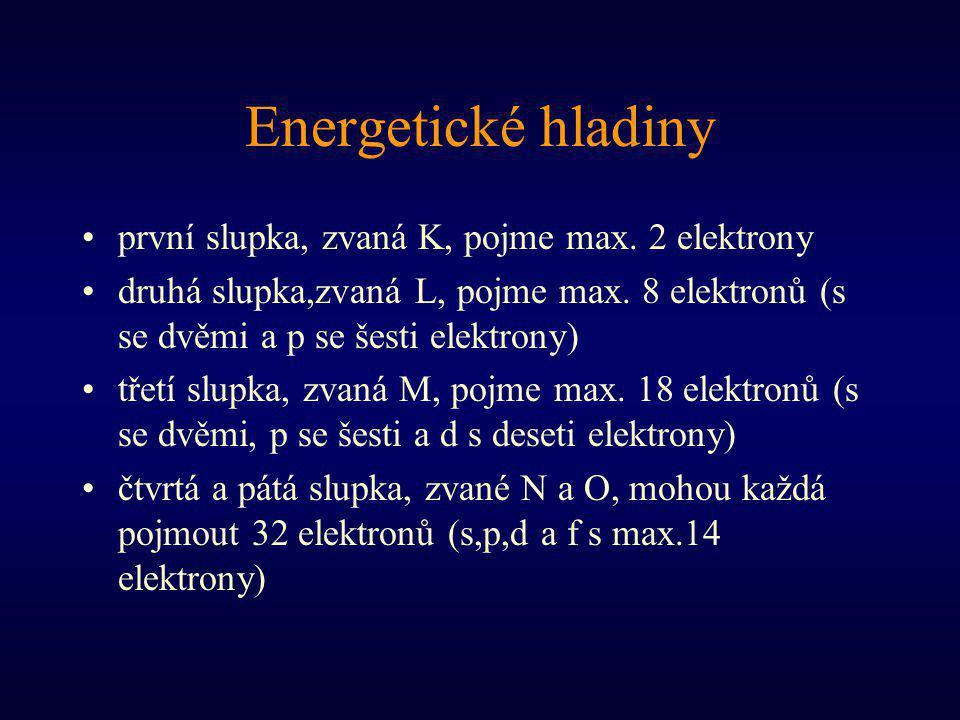 Energetické hladiny první slupka, zvaná K, pojme max. 2 elektrony druhá slupka,zvaná L, pojme max. 8 elektronů (s se dvěmi a p se šesti elektrony) tře