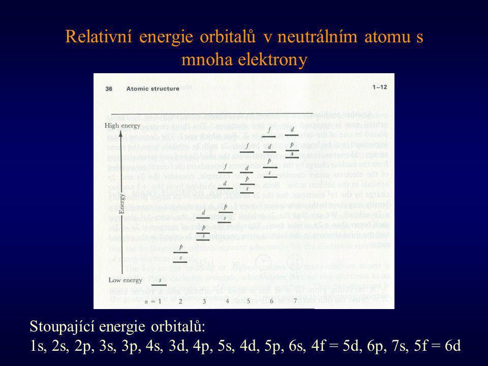 Relativní energie orbitalů v neutrálním atomu s mnoha elektrony Stoupající energie orbitalů: 1s, 2s, 2p, 3s, 3p, 4s, 3d, 4p, 5s, 4d, 5p, 6s, 4f = 5d, 6p, 7s, 5f = 6d