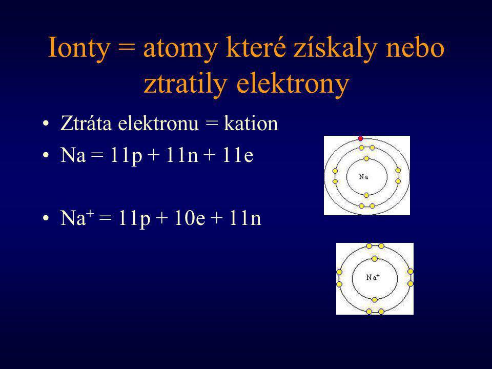 Ionty = atomy které získaly nebo ztratily elektrony Ztráta elektronu = kation Na = 11p + 11n + 11e Na + = 11p + 10e + 11n
