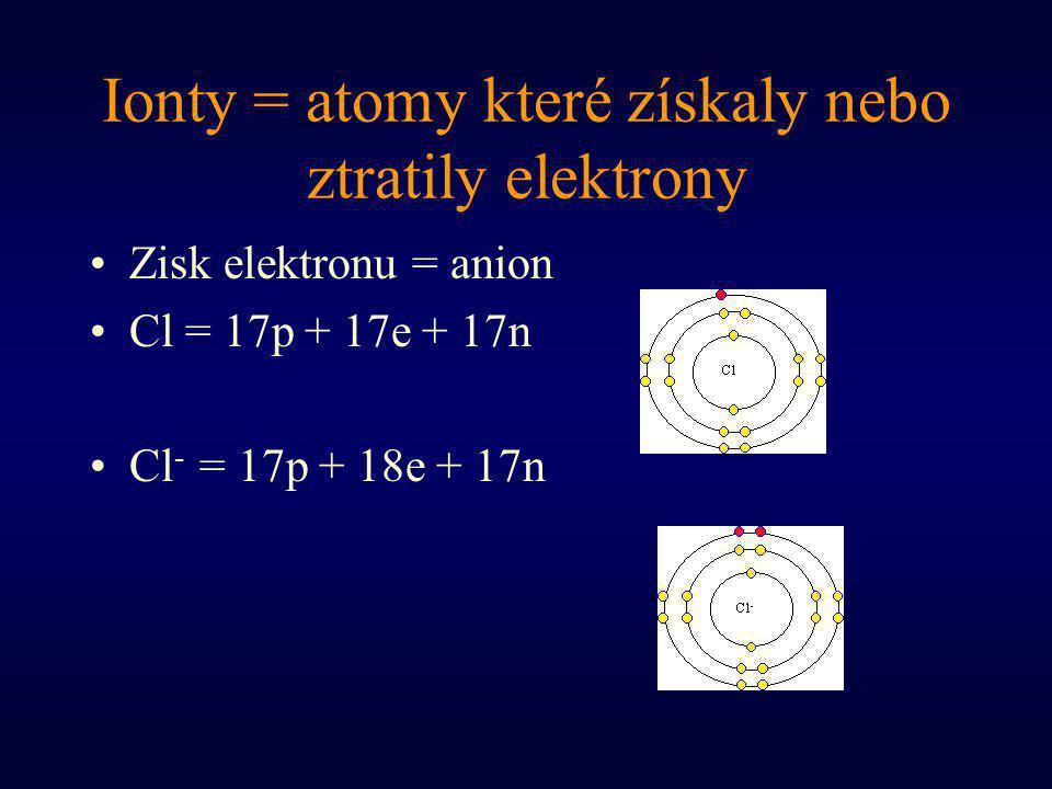 Ionty = atomy které získaly nebo ztratily elektrony Zisk elektronu = anion Cl = 17p + 17e + 17n Cl - = 17p + 18e + 17n