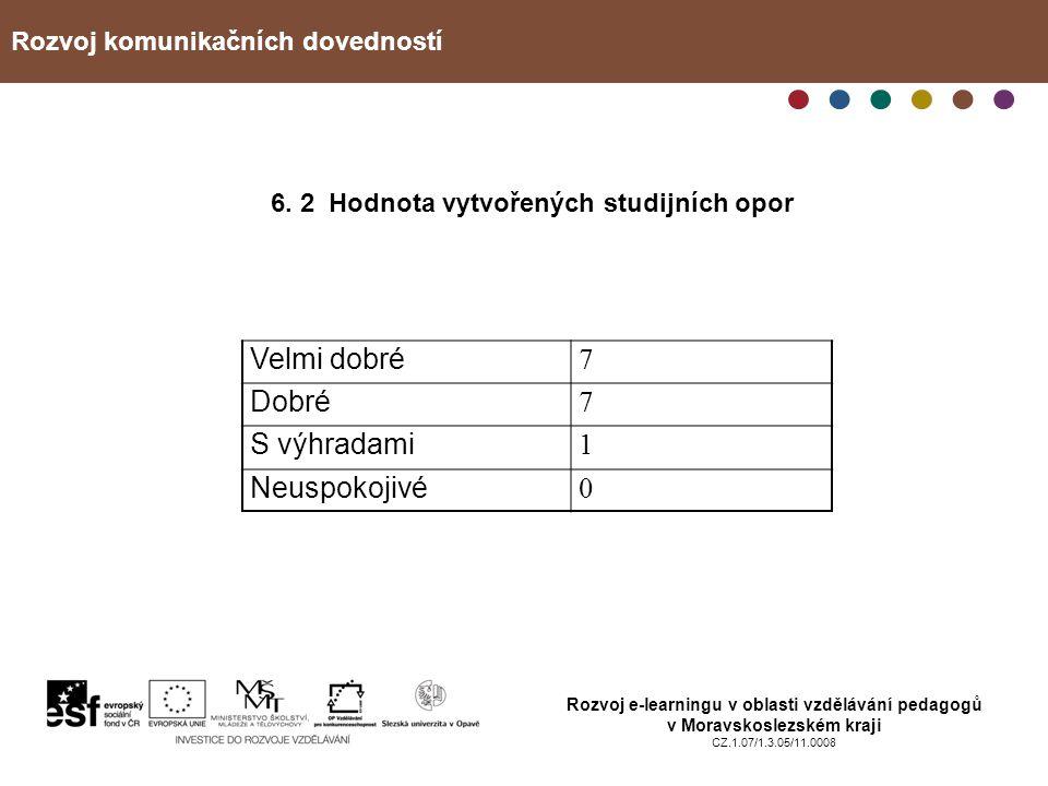 Rozvoj komunikačních dovedností Rozvoj e-learningu v oblasti vzdělávání pedagogů v Moravskoslezském kraji CZ.1.07/1.3.05/11.0008 6. 2 Hodnota vytvořen