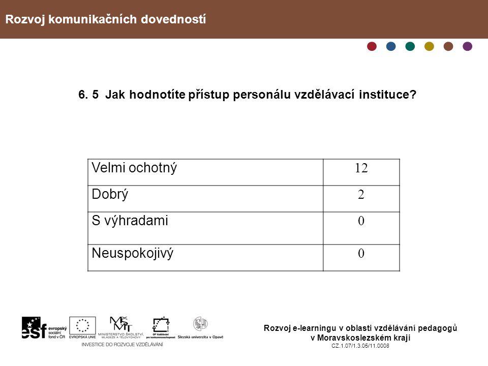 Rozvoj komunikačních dovedností Rozvoj e-learningu v oblasti vzdělávání pedagogů v Moravskoslezském kraji CZ.1.07/1.3.05/11.0008 6. 5 Jak hodnotíte př