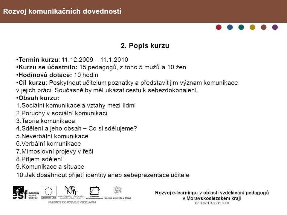Rozvoj komunikačních dovedností Rozvoj e-learningu v oblasti vzdělávání pedagogů v Moravskoslezském kraji CZ.1.07/1.3.05/11.0008 2. Popis kurzu Termín