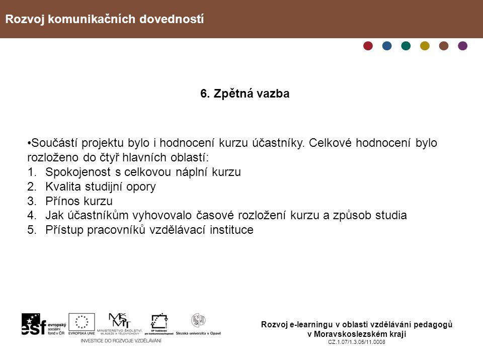 Rozvoj komunikačních dovedností Rozvoj e-learningu v oblasti vzdělávání pedagogů v Moravskoslezském kraji CZ.1.07/1.3.05/11.0008 6. Zpětná vazba Součá