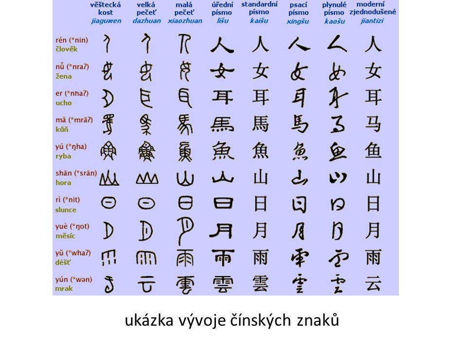 ukázka vývoje čínských znaků