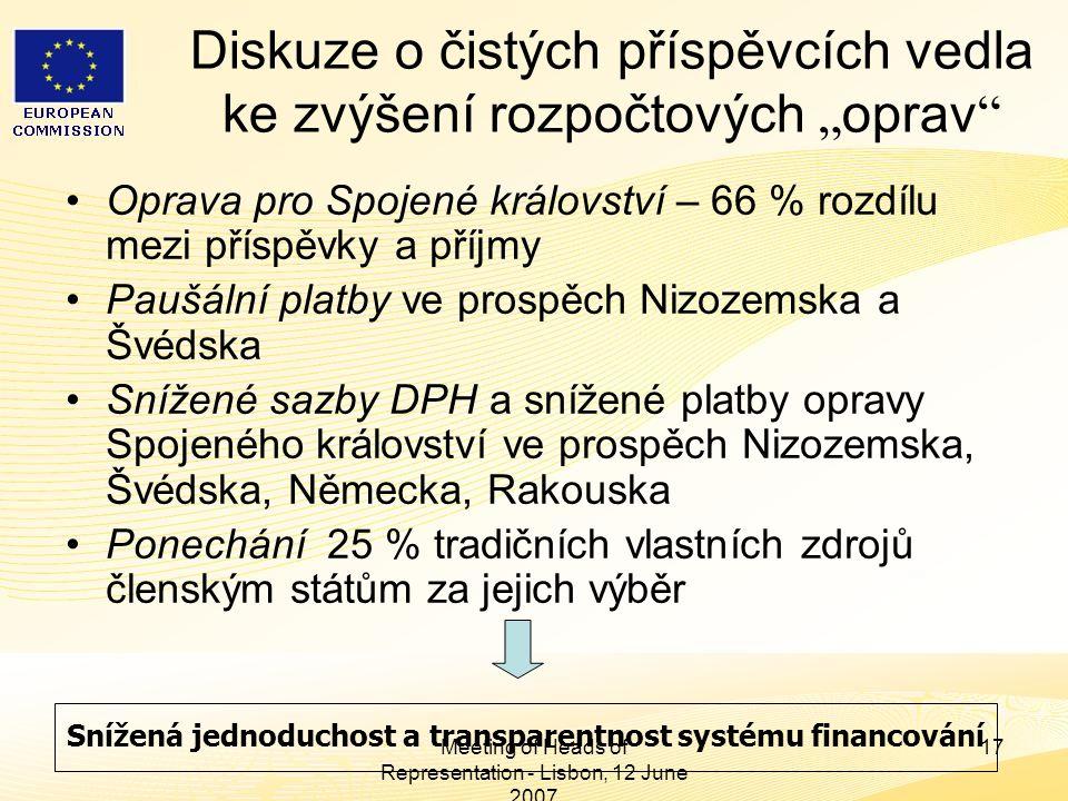 """Heads of Representation, Lisbon 12 June 2007 Meeting of Heads of Representation - Lisbon, 12 June 2007 17 Diskuze o čistých příspěvcích vedla ke zvýšení rozpočtových """" oprav Oprava pro Spojené království – 66 % rozdílu mezi příspěvky a příjmy Paušální platby ve prospěch Nizozemska a Švédska Snížené sazby DPH a snížené platby opravy Spojeného království ve prospěch Nizozemska, Švédska, Německa, Rakouska Ponechání 25 % tradičních vlastních zdrojů členským státům za jejich výběr Snížená jednoduchost a transparentnost systému financování"""