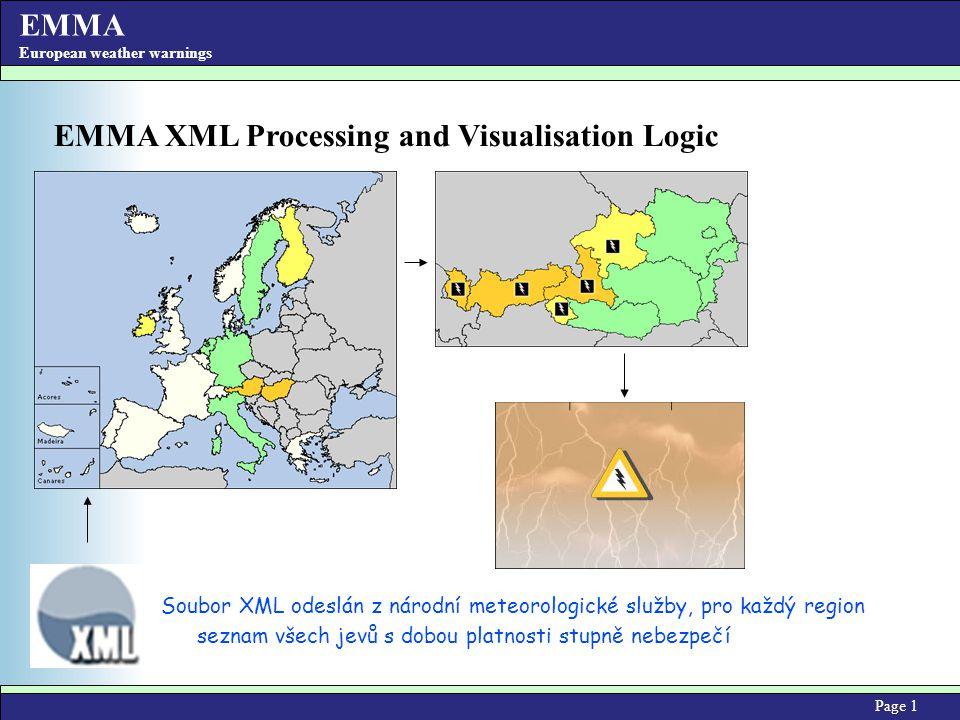 EMMA European weather warnings Page 1 EMMA XML Processing and Visualisation Logic Soubor XML odeslán z národní meteorologické služby, pro každý region