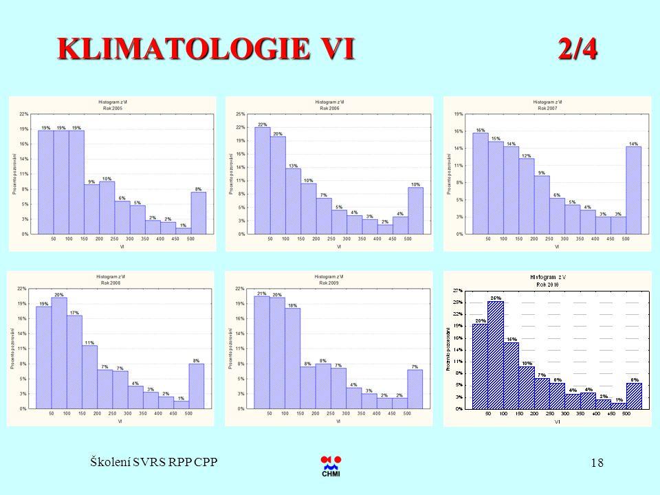 Školení SVRS RPP CPP 18 KLIMATOLOGIE VI 2/4