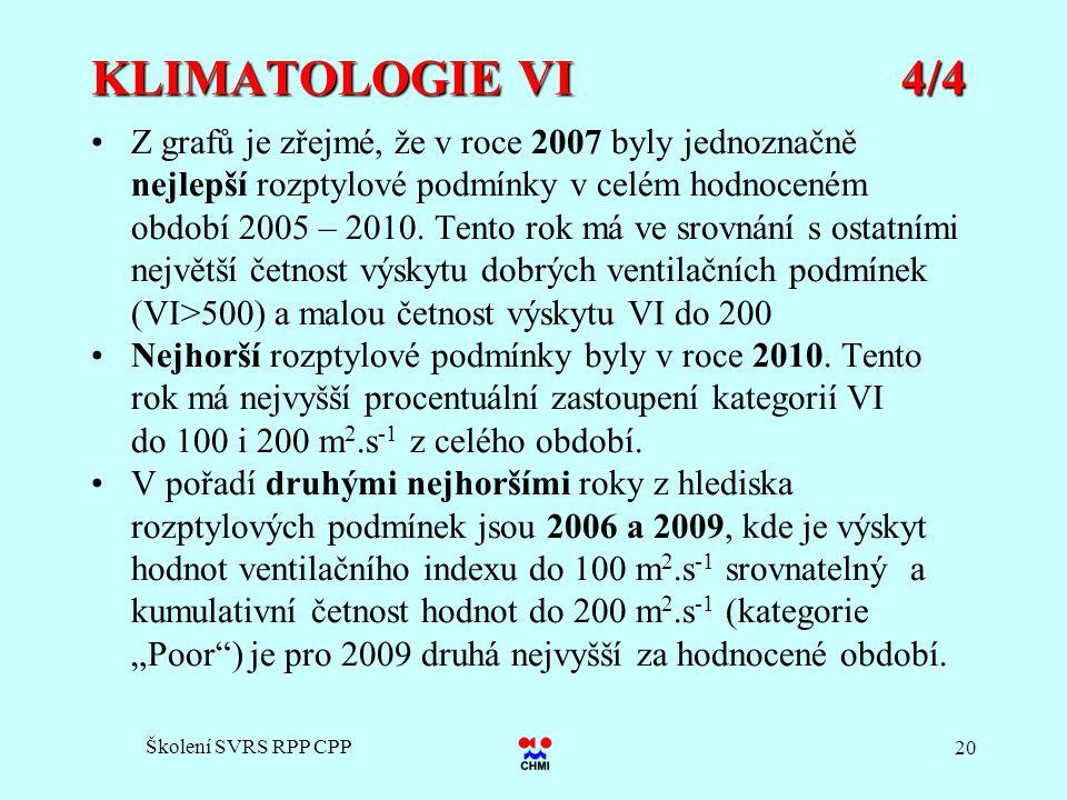 Školení SVRS RPP CPP 20 KLIMATOLOGIE VI 4/4 Z grafů je zřejmé, že v roce 2007 byly jednoznačně nejlepší rozptylové podmínky v celém hodnoceném období