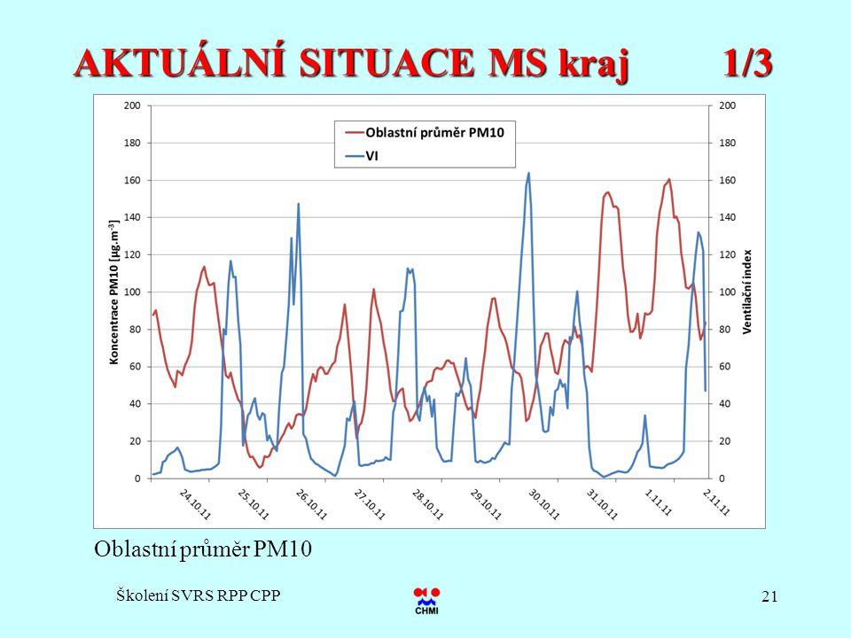 Školení SVRS RPP CPP 21 AKTUÁLNÍ SITUACE MS kraj 1/3 Oblastní průměr PM10