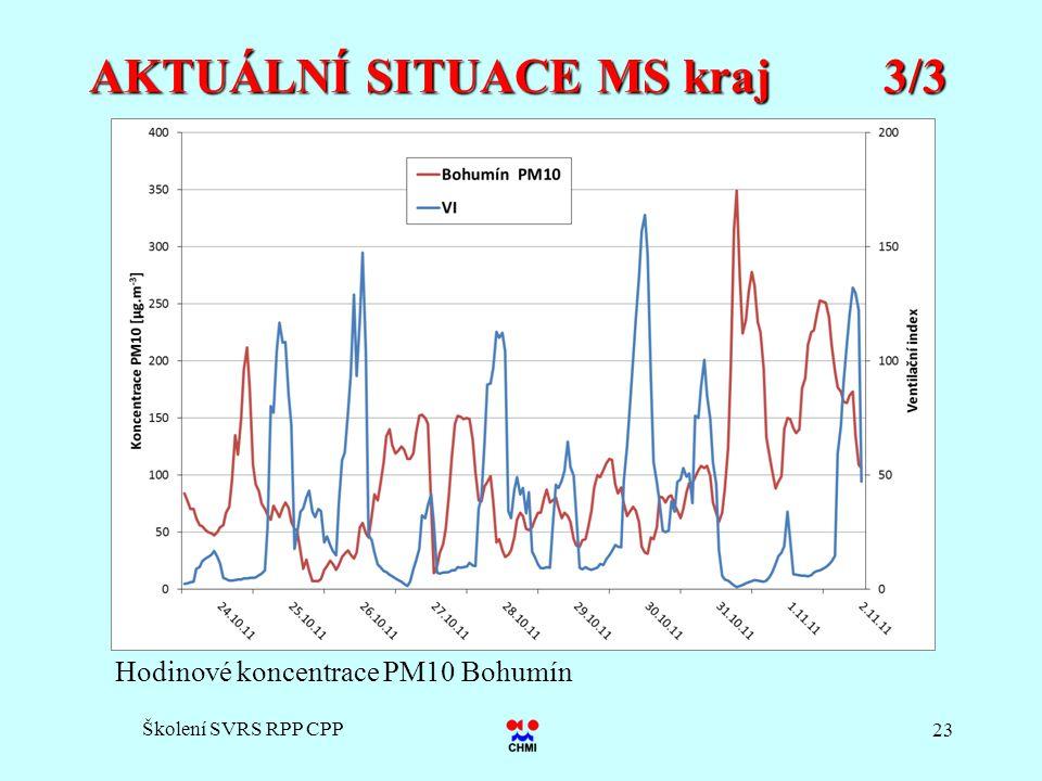 Školení SVRS RPP CPP 23 AKTUÁLNÍ SITUACE MS kraj 3/3 Hodinové koncentrace PM10 Bohumín