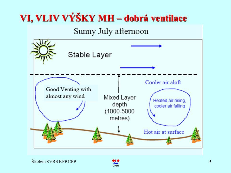 Školení SVRS RPP CPP 5 VI, VLIV VÝŠKY MH – dobrá ventilace