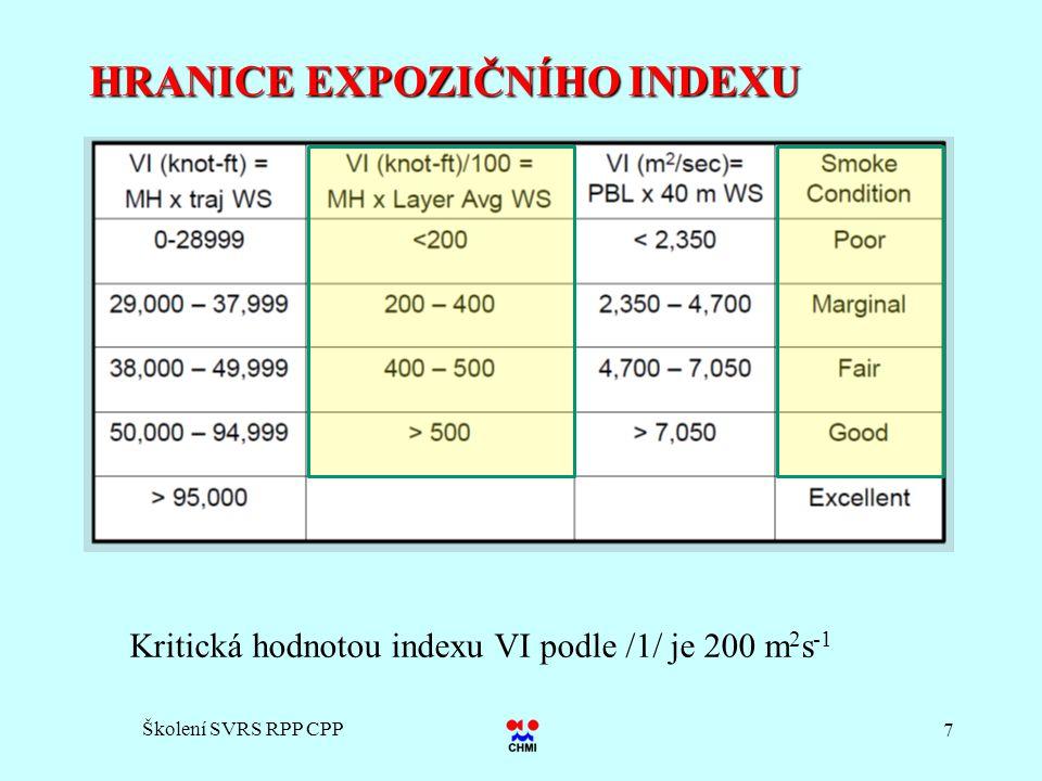 Školení SVRS RPP CPP 8 VI VERUS PM10 PRAHA 1/2 Závislost denního oblastního průměru koncentrace PM10 v Praze na ventilačním indexu Je zřejmé, že VI může sloužit jako dobrá charakteristika kategorizace rozptylových podmínek ve vazbě na imisní koncentrace.