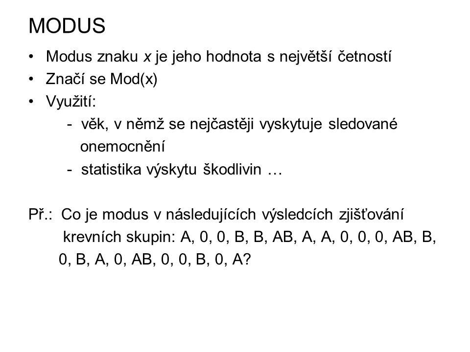 MODUS Modus znaku x je jeho hodnota s největší četností Značí se Mod(x) Využití: - věk, v němž se nejčastěji vyskytuje sledované onemocnění - statisti