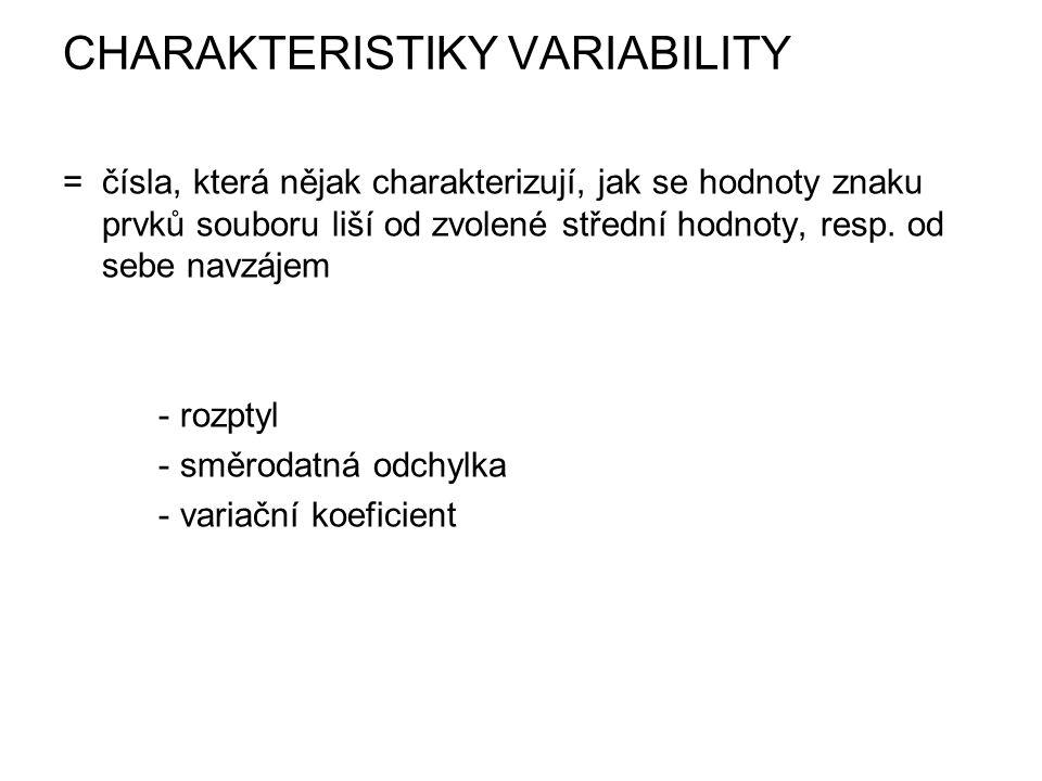 CHARAKTERISTIKY VARIABILITY = čísla, která nějak charakterizují, jak se hodnoty znaku prvků souboru liší od zvolené střední hodnoty, resp. od sebe nav