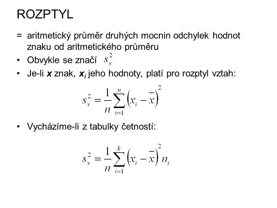 ROZPTYL = aritmetický průměr druhých mocnin odchylek hodnot znaku od aritmetického průměru Obvykle se značí Je-li x znak, x i jeho hodnoty, platí pro