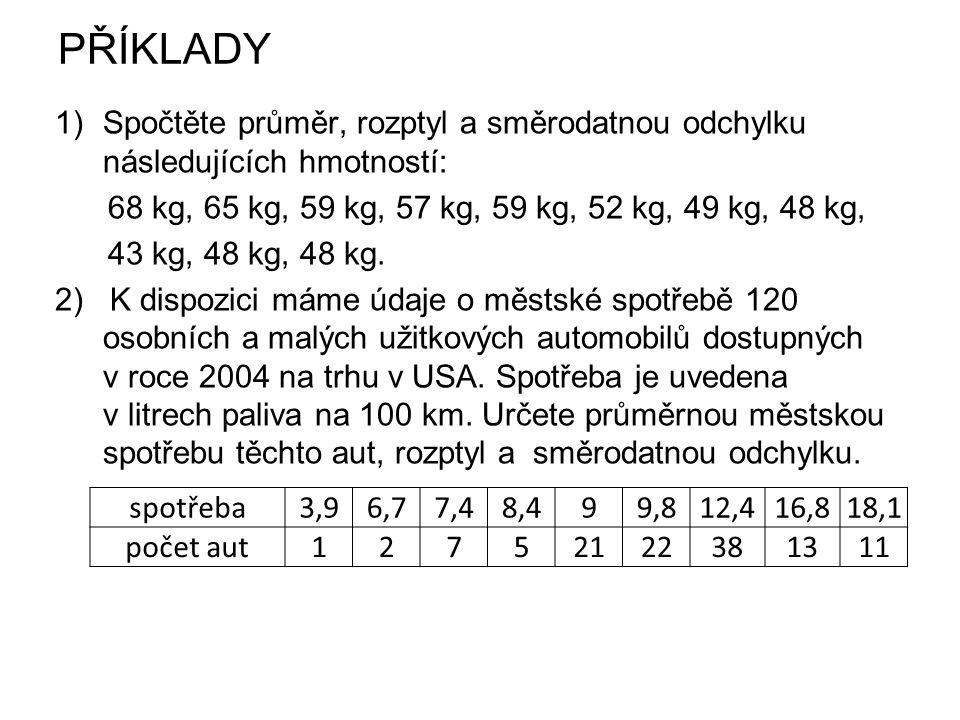 PŘÍKLADY 1)Spočtěte průměr, rozptyl a směrodatnou odchylku následujících hmotností: 68 kg, 65 kg, 59 kg, 57 kg, 59 kg, 52 kg, 49 kg, 48 kg, 43 kg, 48