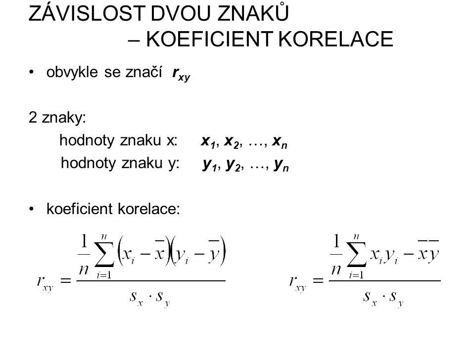 ZÁVISLOST DVOU ZNAKŮ – KOEFICIENT KORELACE obvykle se značí r xy 2 znaky: hodnoty znaku x: x 1, x 2, …, x n hodnoty znaku y: y 1, y 2, …, y n koeficie