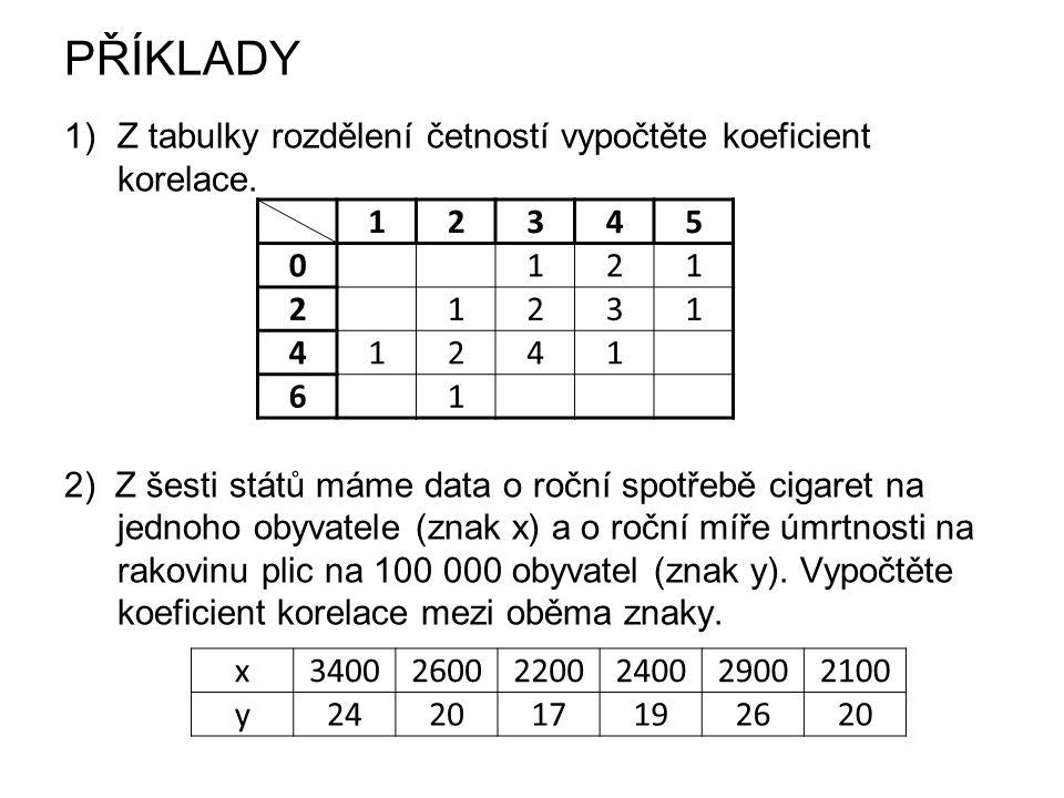 PŘÍKLADY 1)Z tabulky rozdělení četností vypočtěte koeficient korelace. 2) Z šesti států máme data o roční spotřebě cigaret na jednoho obyvatele (znak