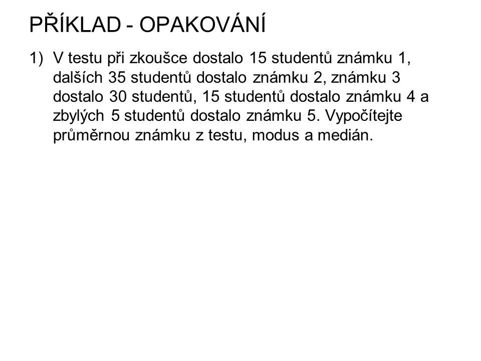 PŘÍKLAD - OPAKOVÁNÍ 1)V testu při zkoušce dostalo 15 studentů známku 1, dalších 35 studentů dostalo známku 2, známku 3 dostalo 30 studentů, 15 student