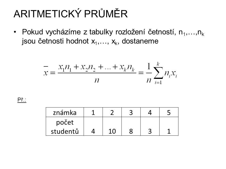 ARITMETICKÝ PRŮMĚR Pokud vycházíme z tabulky rozložení četností, n 1,…,n k jsou četnosti hodnot x 1,…, x k, dostaneme Př.: známka12345 počet studentů4