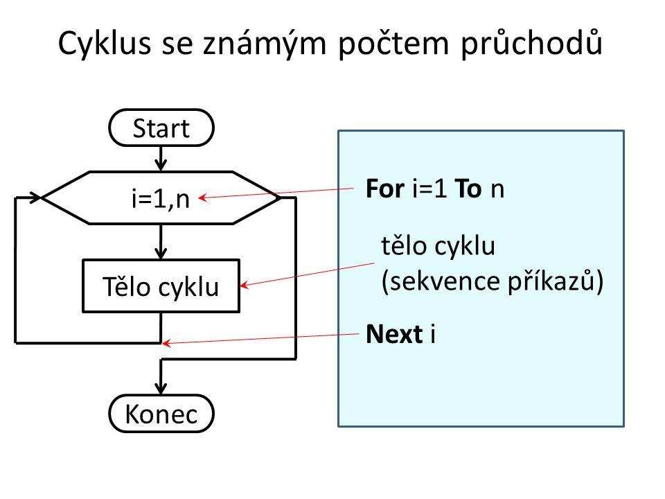 Cyklus se známým počtem průchodů Start Tělo cyklu i=1,n Konec For i=1 To n Next i tělo cyklu (sekvence příkazů)