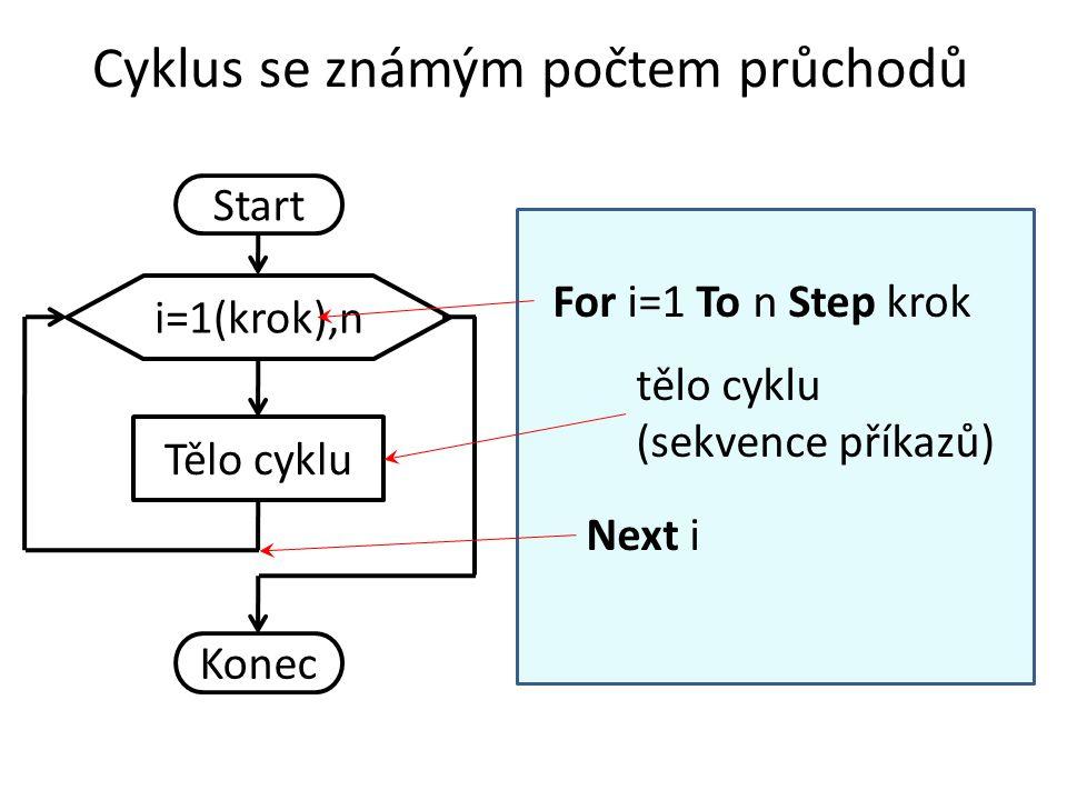 Cyklus se známým počtem průchodů Start Tělo cyklu i=1(krok),n Konec For i=1 To n Step krok Next i tělo cyklu (sekvence příkazů)
