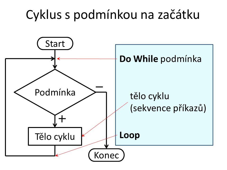Cyklus s podmínkou na začátku Start Tělo cyklu Podmínka Konec Do While podmínka Loop tělo cyklu (sekvence příkazů)