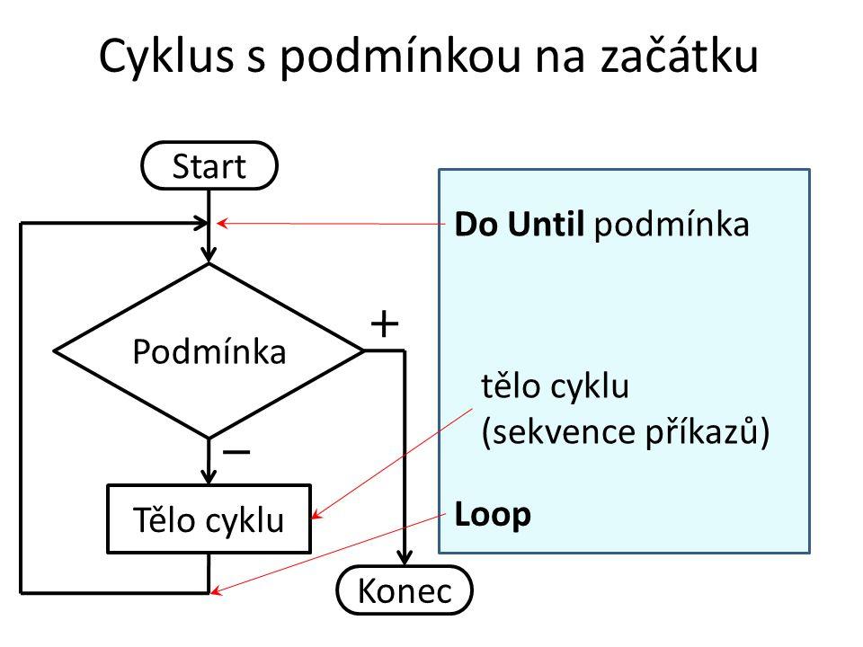 Cyklus s podmínkou na začátku Start Tělo cyklu Podmínka Konec Do Until podmínka Loop tělo cyklu (sekvence příkazů)