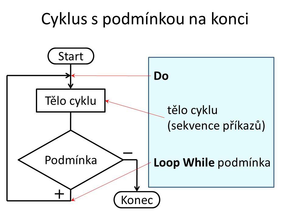 Cyklus s podmínkou na konci Start Tělo cyklu Podmínka Konec Do Loop While podmínka tělo cyklu (sekvence příkazů)