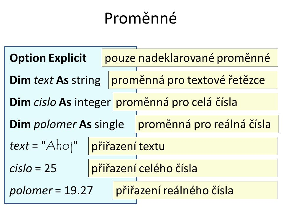 Proměnné Option Explicit Dim text As string Dim cislo As integer Dim polomer As single text =