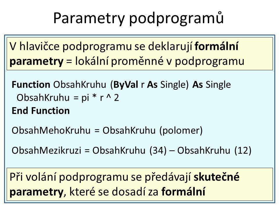 Parametry podprogramů Function ObsahKruhu (ByVal r As Single) As Single ObsahKruhu = pi * r ^ 2 End Function ObsahMehoKruhu = ObsahKruhu (polomer) Obs