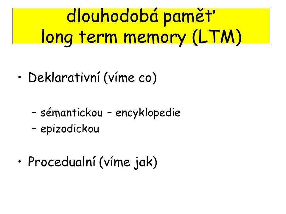 Deklarativní (víme co) –sémantickou – encyklopedie –epizodickou Procedualní (víme jak) dlouhodobá paměť long term memory (LTM)