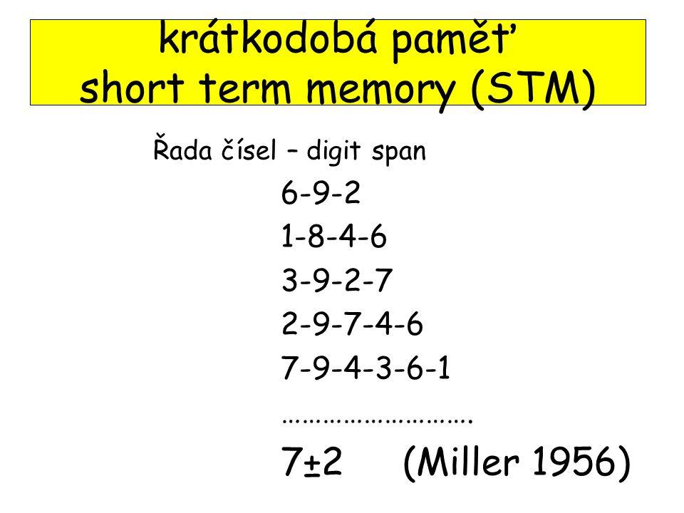 Řada čísel – digit span 6-9-2 1-8-4-6 3-9-2-7 2-9-7-4-6 7-9-4-3-6-1 ………………………. 7±2 (Miller 1956) krátkodobá paměť short term memory (STM)