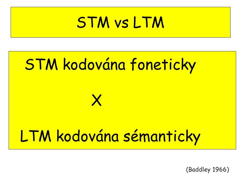 verbal span fonemický……..man, can, cad semantický……huge, big, large STM vs LTM (Baddley 1966) STM kodována foneticky X LTM kodována sémanticky