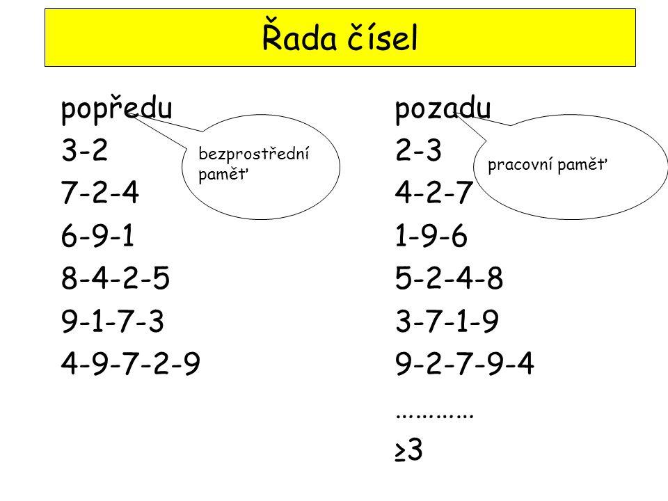 Řada čísel popředupozadu 3-22-3 7-2-44-2-7 6-9-11-9-6 8-4-2-55-2-4-8 9-1-7-33-7-1-9 4-9-7-2-99-2-7-9-4 ………… ≥3 bezprostřední paměť pracovní paměť
