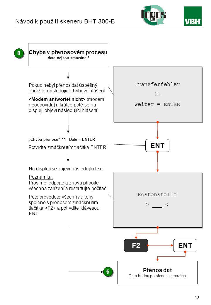Instruction manual BHT 300-B 13 Na displeji se objeví následující text: Poznámka: Prosíme, odpojte a znovu připojte všechna zařízení a restartujte počítač Poté provedete všechny úkony spojené s přenosem zmáčknutím tlačítka a potrvdíte klávesou ENT Transferfehler 11 Weiter = ENTER Transferfehler 11 Weiter = ENTER Kostenstelle > ___ < Kostenstelle > ___ < Chyba v přenosovém procesu data nejsou smazána .