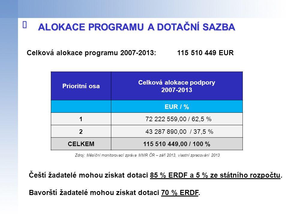 ALOKACE PROGRAMU A DOTAČNÍ SAZBA  Celková alokace programu 2007-2013: 115 510 449 EUR Čeští žadatelé mohou získat dotaci 85 % ERDF a 5 % ze státního